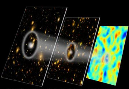 precise measurements between galaxies 
