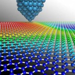 The electronic properties of graphene are presented as an irregular mosaic